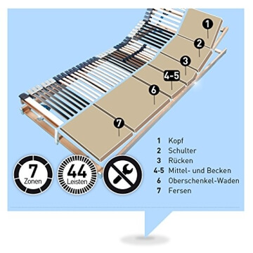 Aufbau Ravensberger MEDIMED 7-Zonen Lattenrost