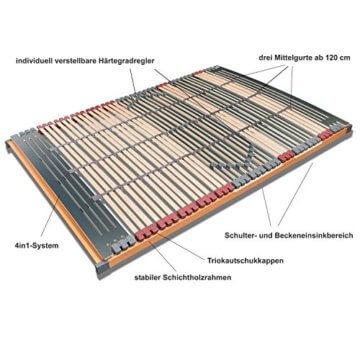 FMP Matratzenmanufaktur 7 Zonen Lattenrost Rhodos NV 44 Beschreibung