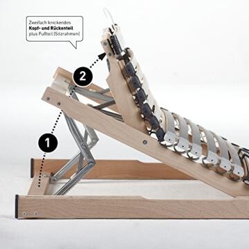 Seitenansicht Ravensberger MEDIMED 7-Zonen Lattenrost