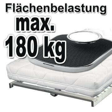 180 kg möglich auf dem geprüfter Tauro 7 Zonen Lattenrost